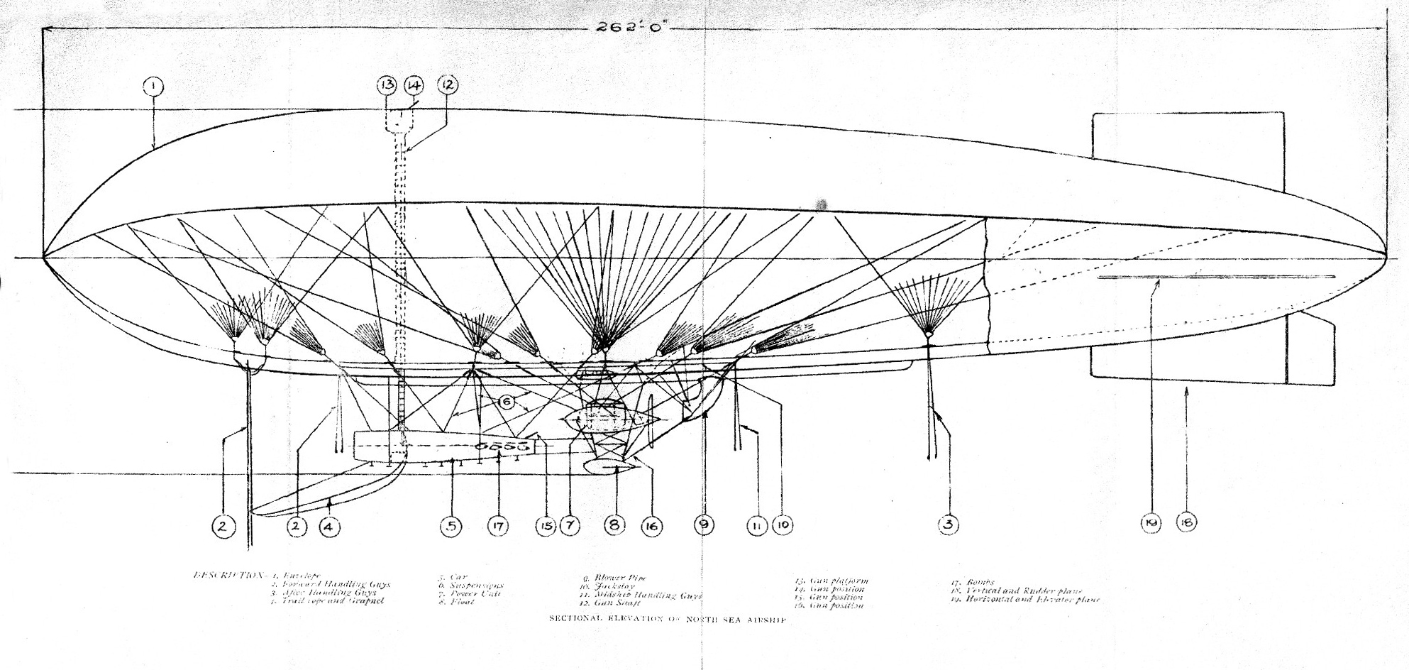 NS-Class – original configuration